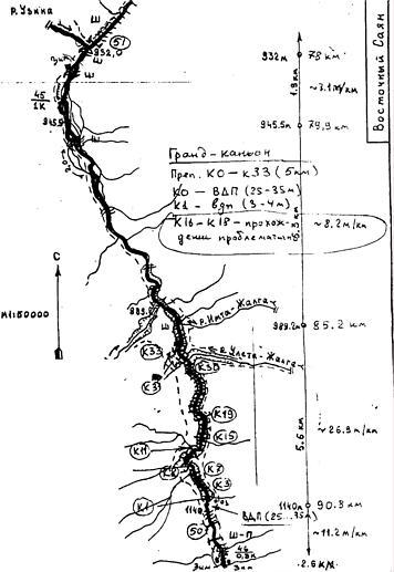 Схема гранд-каньона на реке
